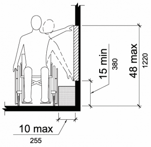 Figure 308.3.1 Unobstructed Side Reach